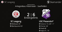 SC Leogang - USC Piesendorf 2 : 6 (1 : 3)