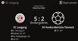 SC Leogang - SV Konkordiahütte-Tenneck 5 : 2 (3 : 0)